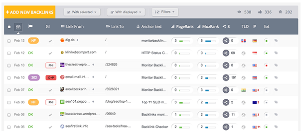 Neil Patel Agency for Amounts of Traffic content snippets 3