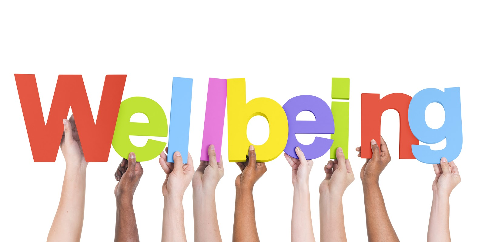 Image result for well being