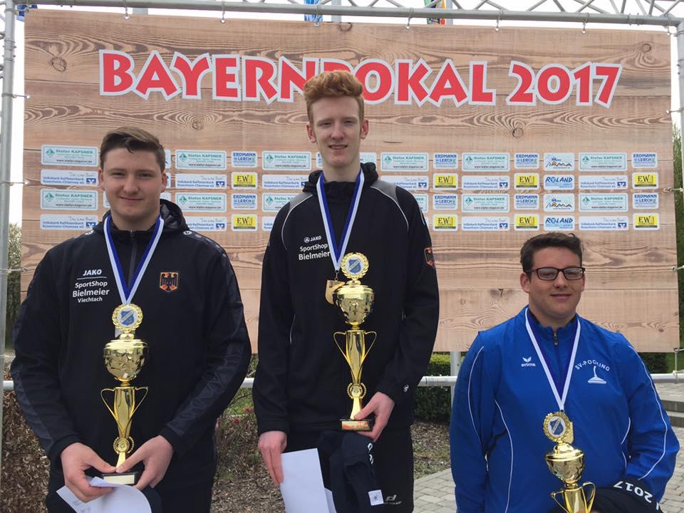 1.Platz U16 Bay Pokal.jpeg