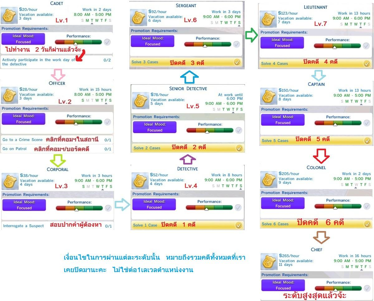 http://www.thaithesims4.com/uppic/00166899.jpg