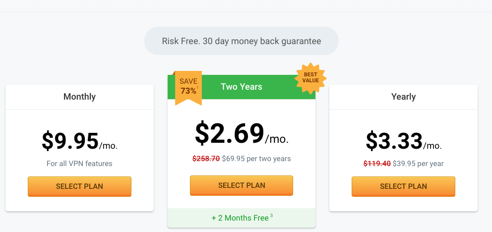 Private Internet Access pricing and plans