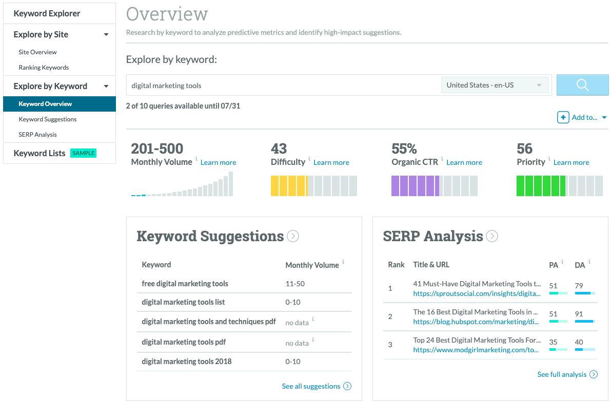 best digital marketing software for SEO analysis