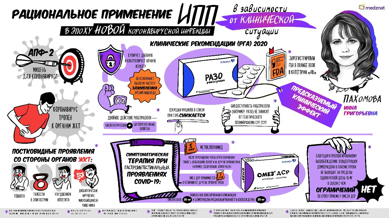 C:\Users\esavvina\Desktop\НОВОЕ\Конференция 3\Пахомова_скрайбинг.png