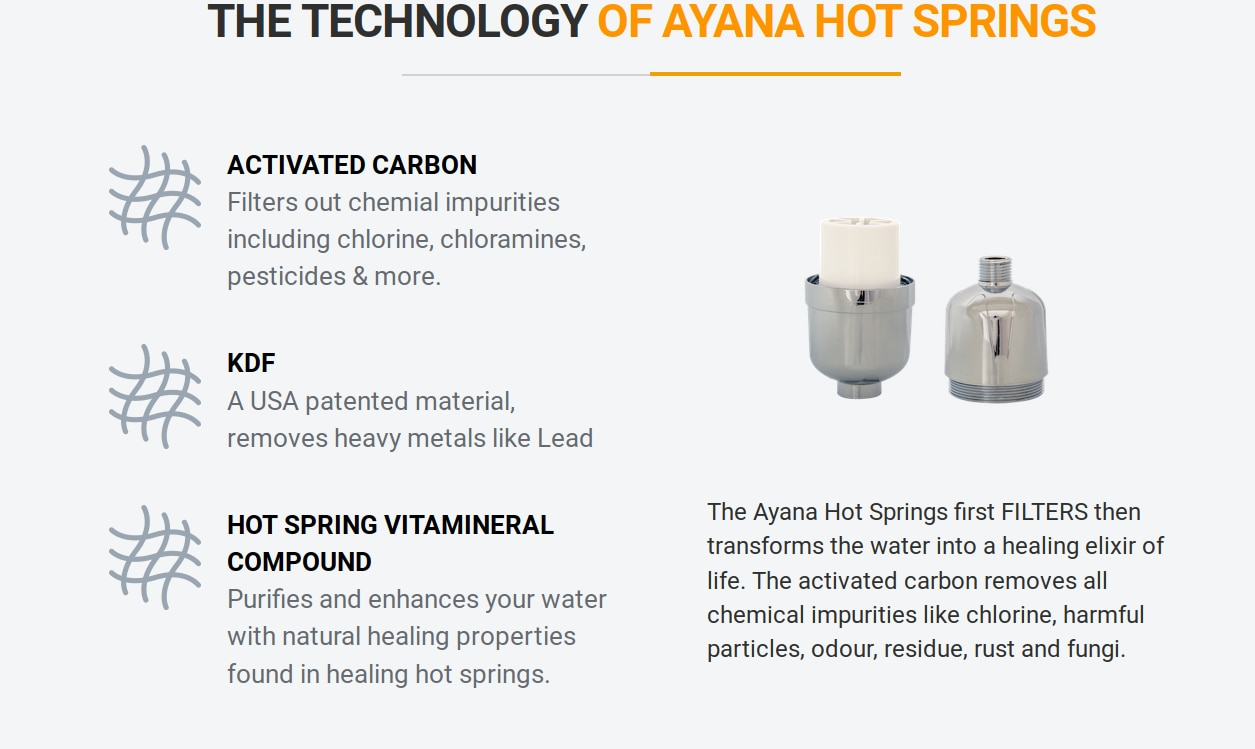 technology of Hot Springs