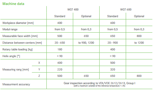 wgt specs.PNG