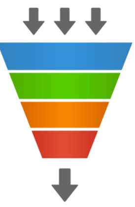 promotional funnel