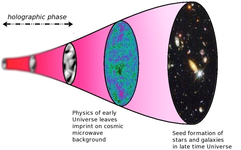 Study-reveals-substantial-evidence-of-holographic-universe.jpg