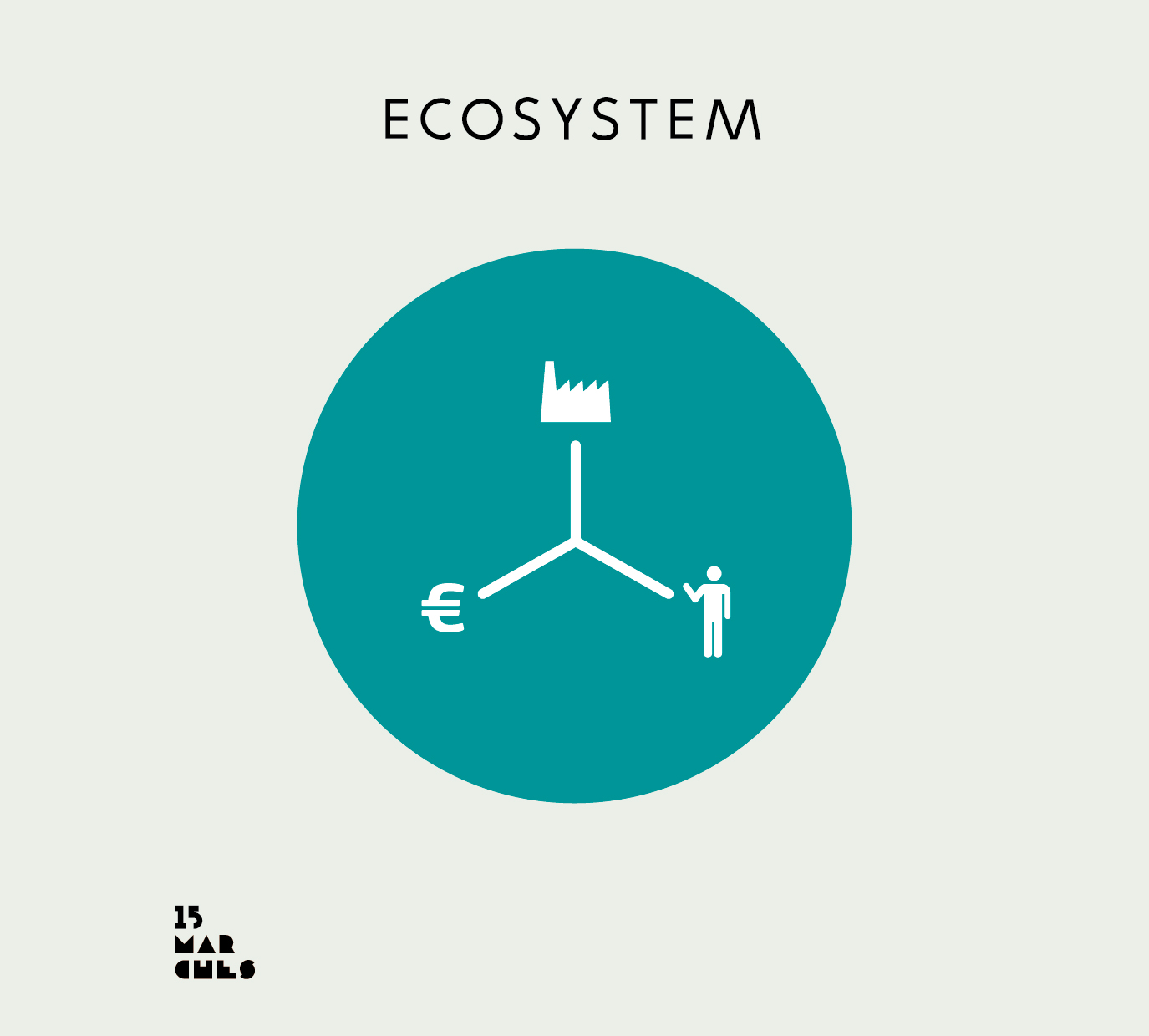 Picto_ecosysteme.jpg