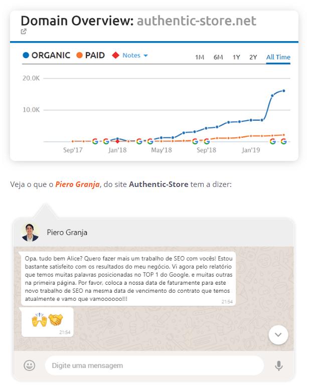 Agência de SEO: contrate o melhor serviço de SEO do Brasil! 2