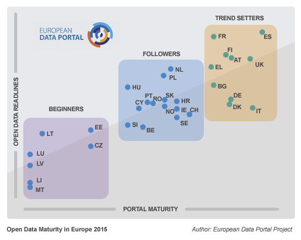ranking-maduración-europa-en.jpg