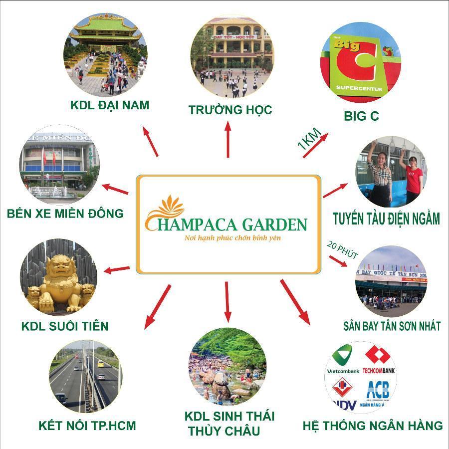Dự án Champaca Garden Bình Dương - nhà phố Dĩ An xây sẵn giá tốt.