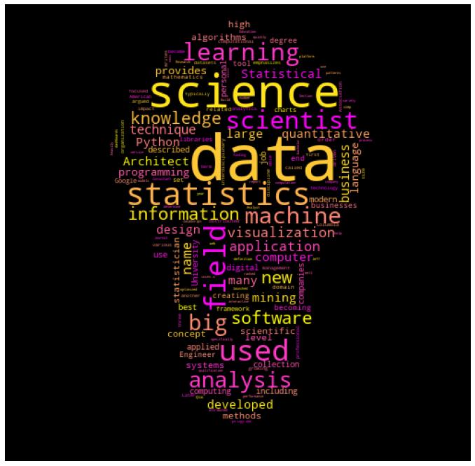 C:\Users\Hp\Desktop\data science\design_cloud.png