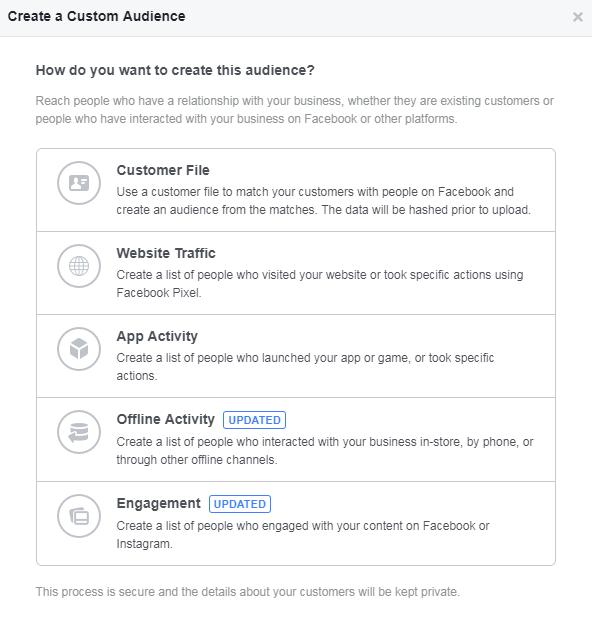 Facebook custom audience capabilities
