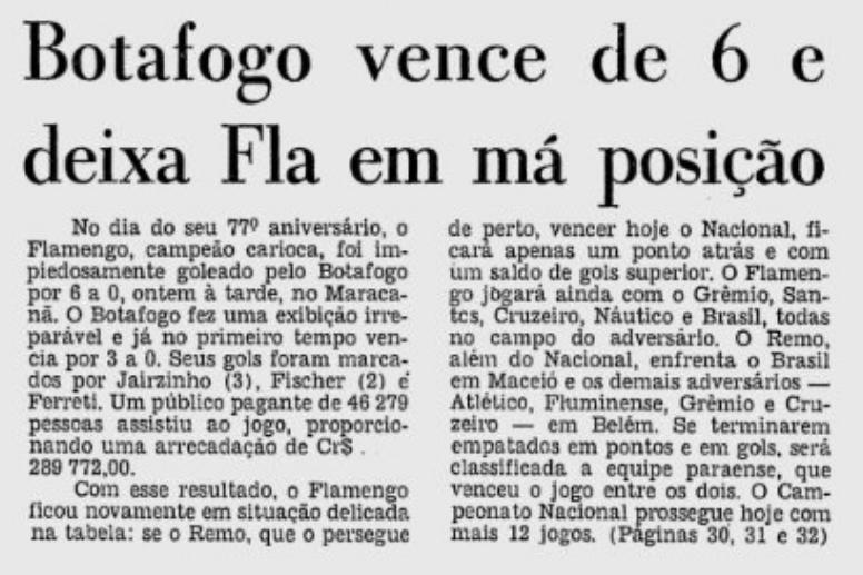 Uma das 15 maiores goleadas sofridas pelo Flamengo: Botafogo 6x0