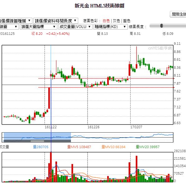 1061015_新光金.png