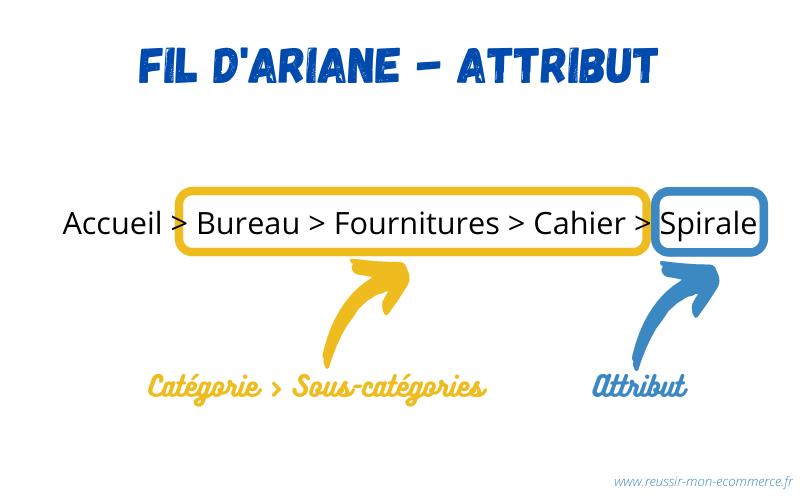 Fil d'Ariane : attribut
