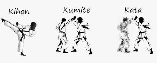 is karate effective in a real fight