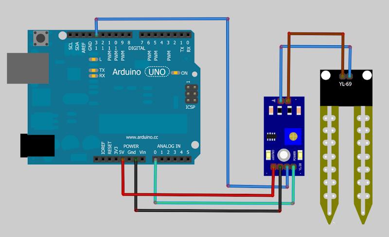 automation polyhouse prototype