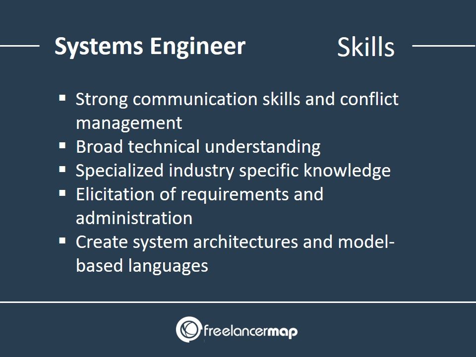 Systems Engineer - Skills Required