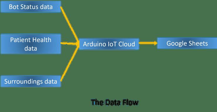 ardu_cloud.png