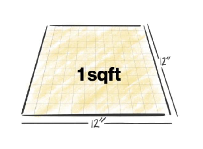 visualize sqft