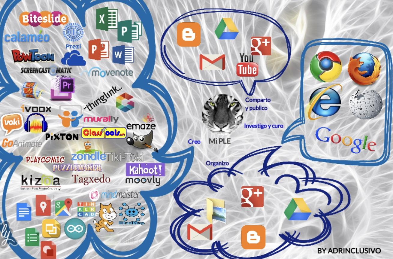 f891ae09b8a3 Nuevas tecnologías aplicadas a la educación