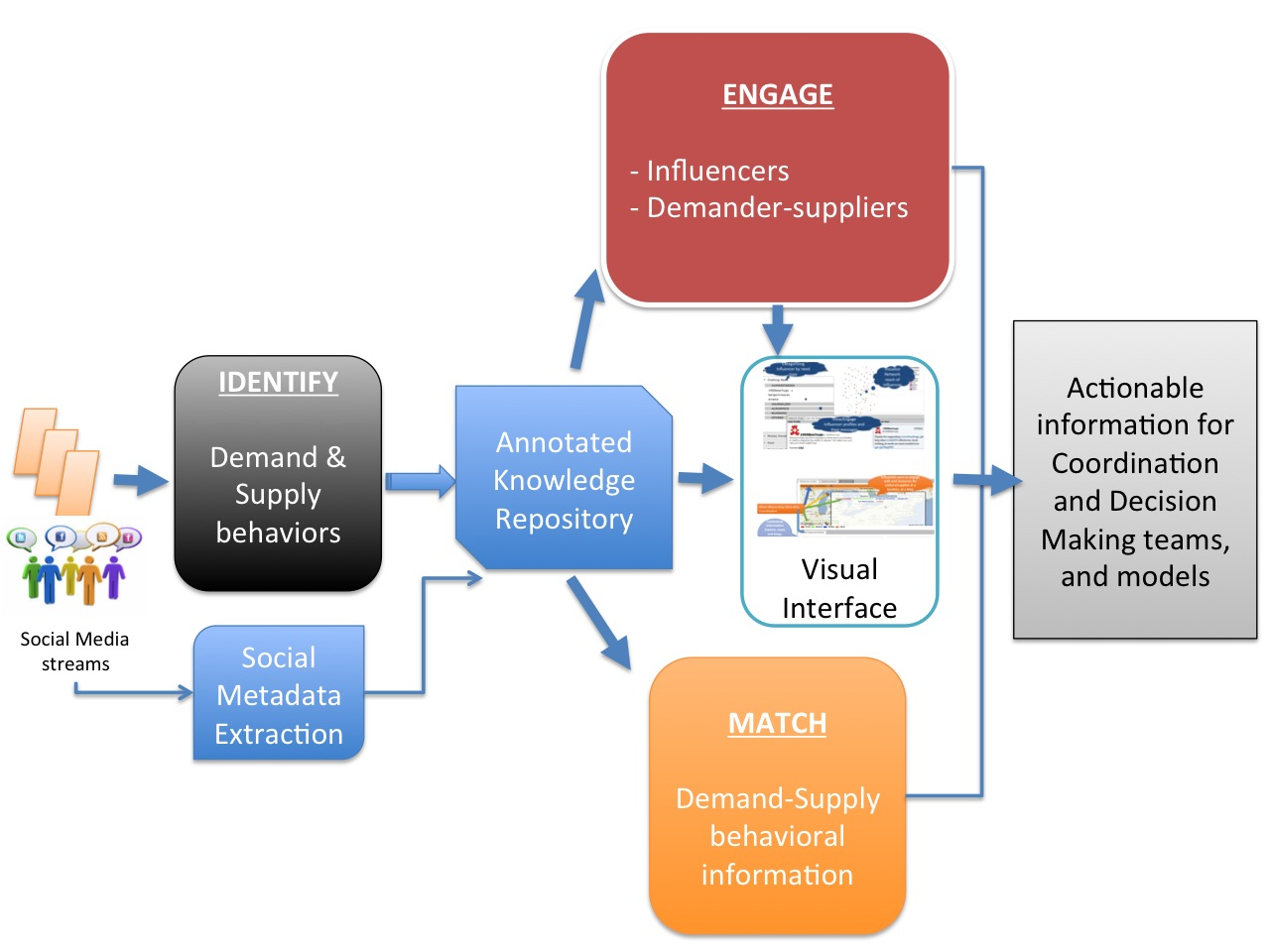 IME-framework-abstract.jpg