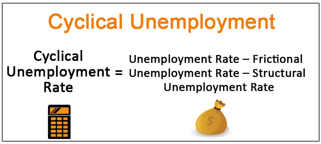 cyclical unemployment rate