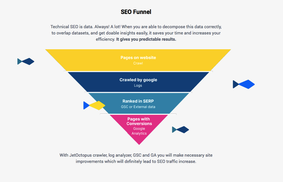 ../../../Downloads/funnel.png