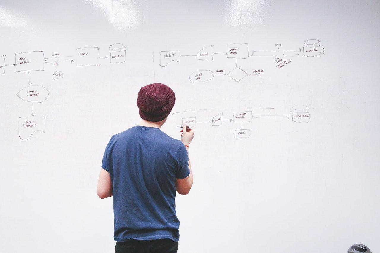 homem mapeando processos da empresa