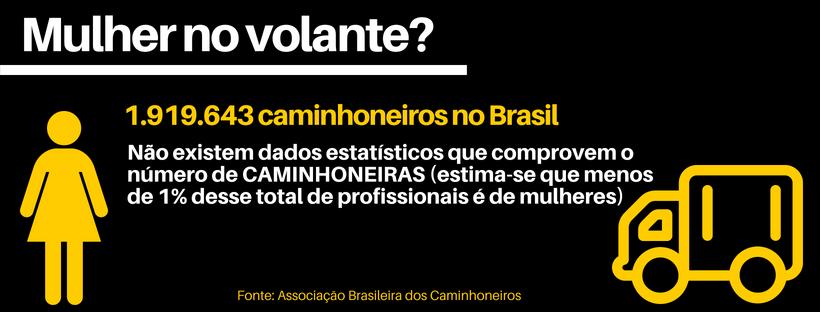 (Imagem: Criação / Mariana Lopes)