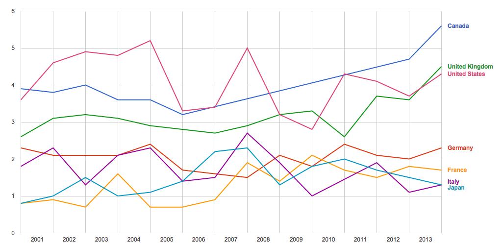 Screen%20Shot%202015-11-18%20at%2010.18.59%20AM.png