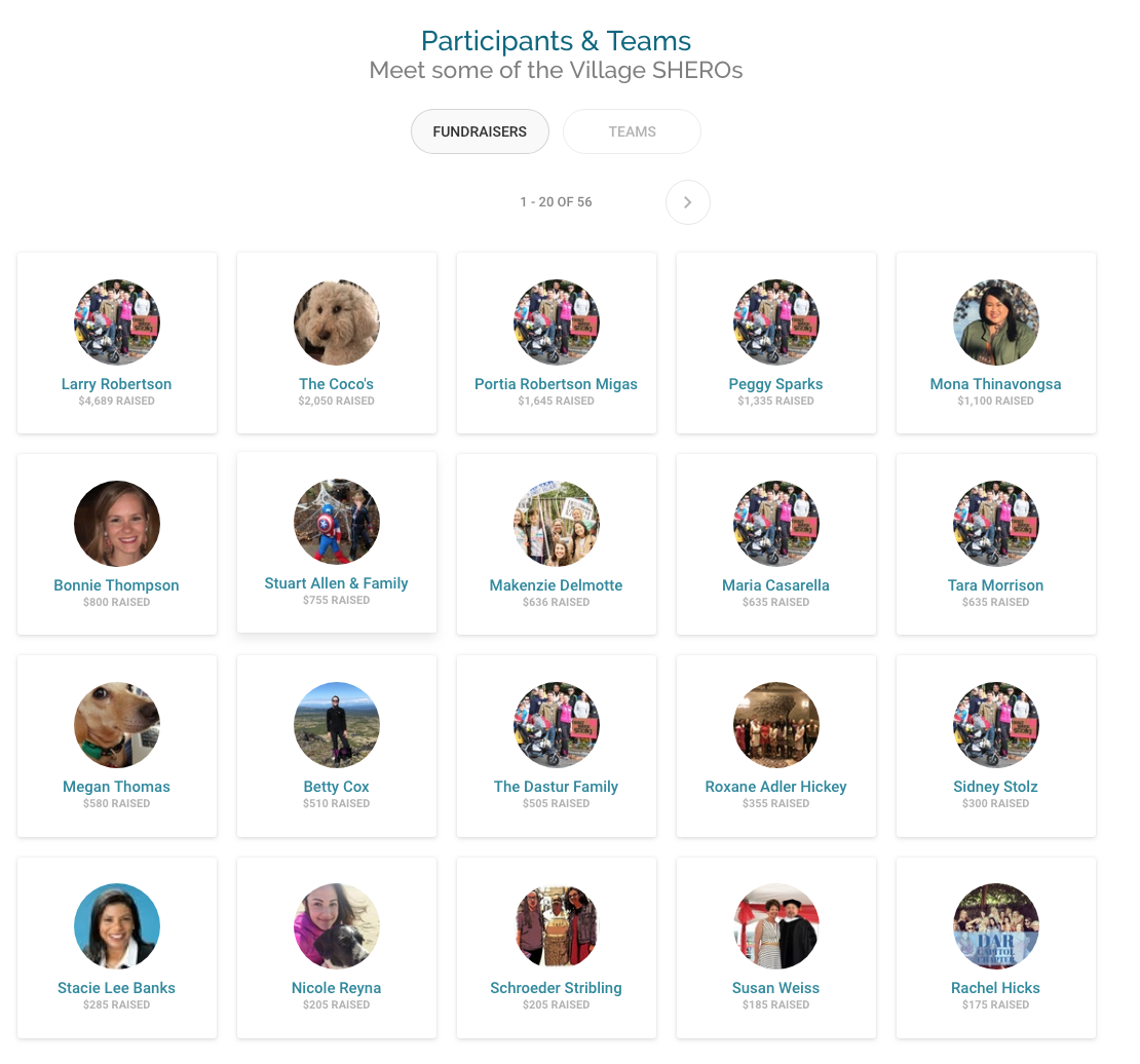charity-run-peer-to-peer-fundraising