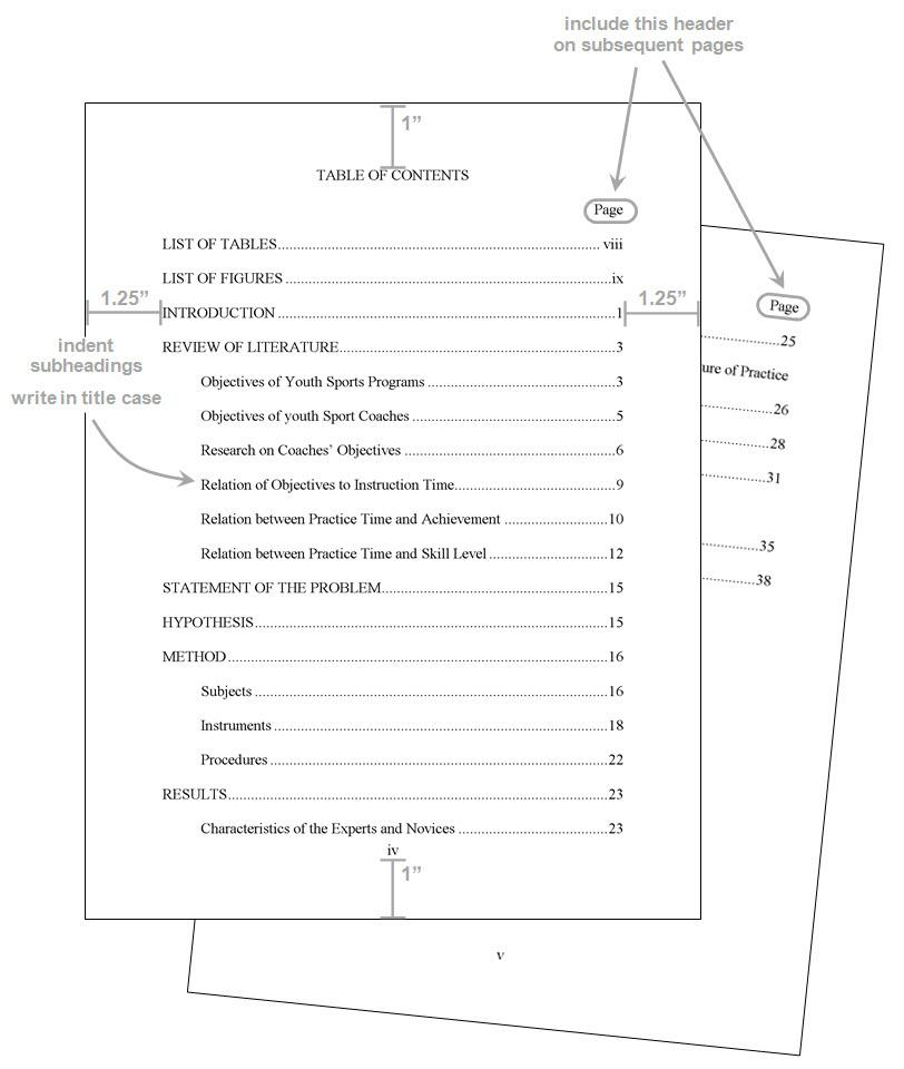 Format Manual: Table of Contents alternative diagram