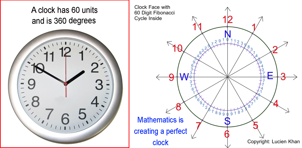 fib clock 3.jpg
