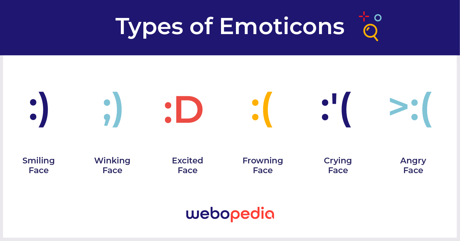 Infographic of emoticon examples: :), ;), :D, :(, :'(, >:(.