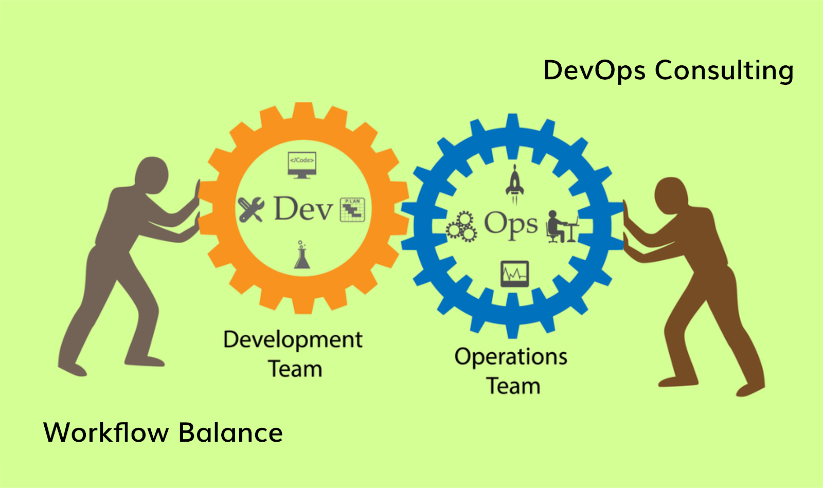 DevOps as a service-consulting-gkmit