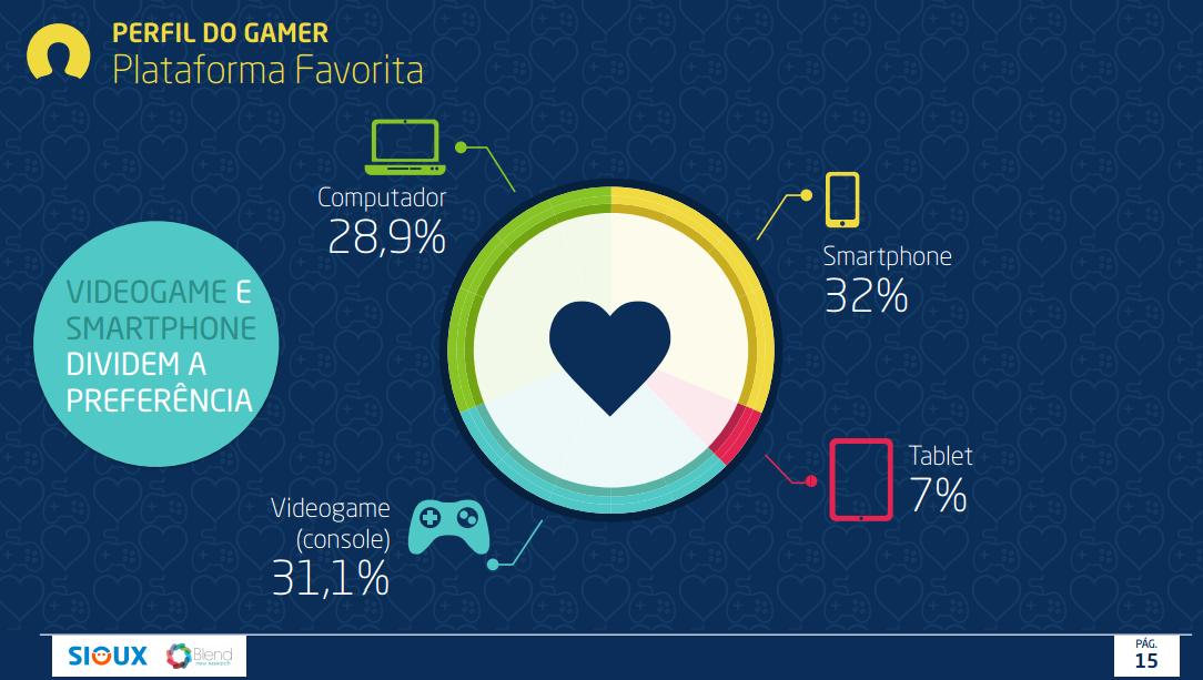 perfil gamer.png