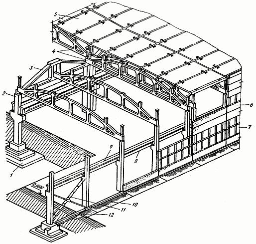 Укладка ребристые плиты перекрытия проблемы в железобетонный конструкция