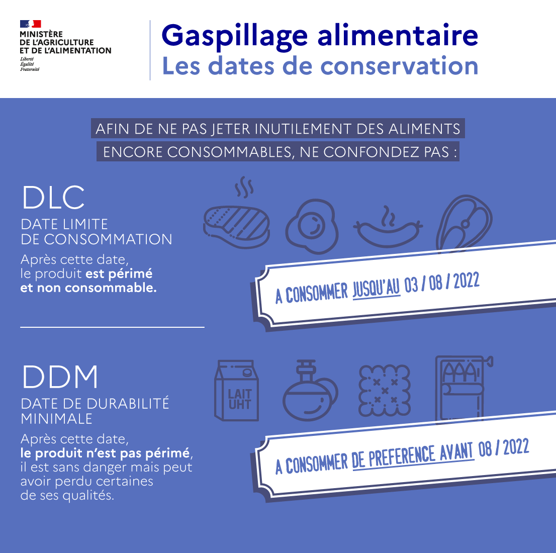 gaspillage alimentaire : date de conservation