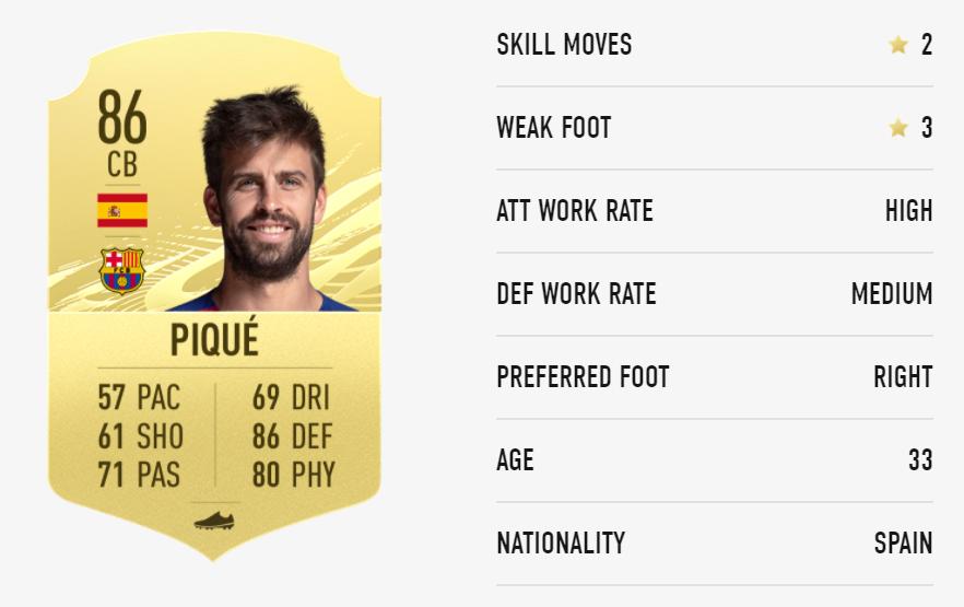 FIFA 21 Piqué