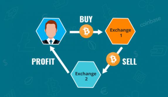 Arbitrage trong tiền điện tử