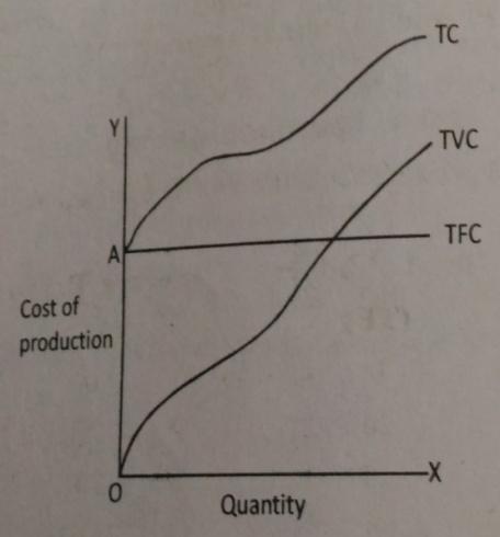 D:\Work from Atanu\Arjun Sir\H.S. XII Year Economics\New Folder (2)\Untitled-12 copy.jpg