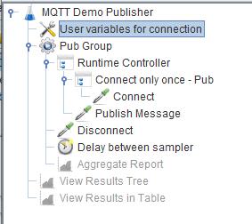 JMeter Publisher script