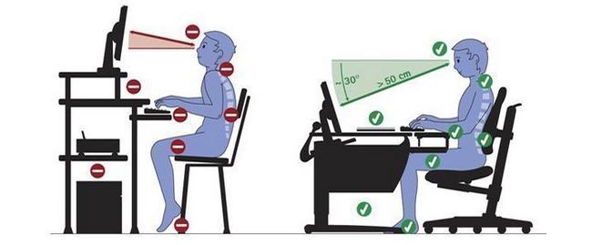 Як вибрати дитячий комп'ютерний стілець?, фото-2