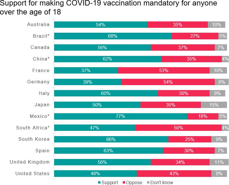 making vaccine mandatory over 18