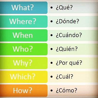 Pronombres Interrogativos En Ingles