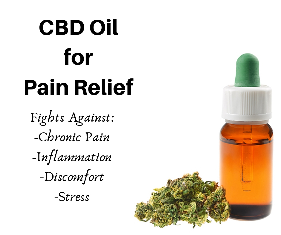 Benefits of CBD Oil: Latest Guide to the Uses, Side Effects & Risks