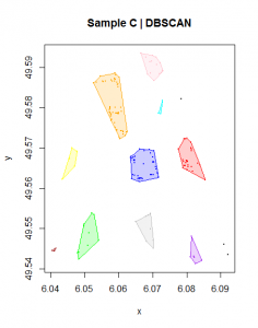 db-C-hullplot.png.pagespeed.ce.34Hn2zEtOy