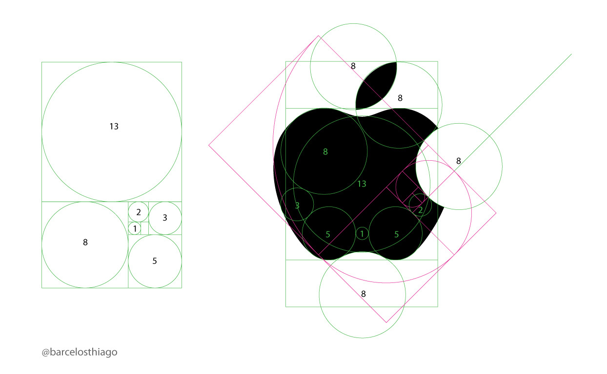 A diagram of the apple logo with the Golden Ratio applied on top.